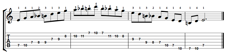 E Minor Blues Scale