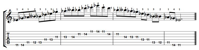 Minor-Blues-Scale-Notes-Key-Eb-Pos-11-Shape-1