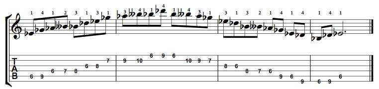 Minor-Blues-Scale-Notes-Key-Eb-Pos-6-Shape-4