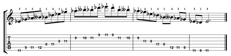 Minor-Blues-Scale-Notes-Key-Eb-Pos-8-Shape-5