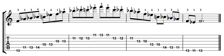 Minor-Blues-Scale-Notes-Key-F-Pos-10-Shape-5