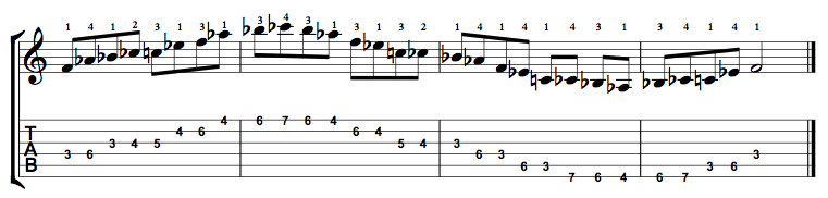 Minor-Blues-Scale-Notes-Key-F-Pos-3-Shape-2