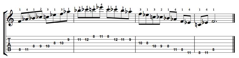 Minor-Blues-Scale-Notes-Key-F-Pos-8-Shape-4