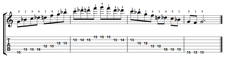 Minor-Blues-Scale-Notes-Key-G-Pos-12-Shape-5