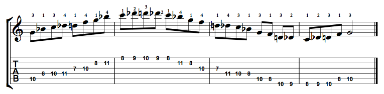 Minor-Blues-Scale-Notes-Key-G-Pos-7-Shape-3