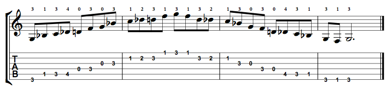 Minor-Blues-Scale-Notes-Key-G-Pos-Open-Shape-0