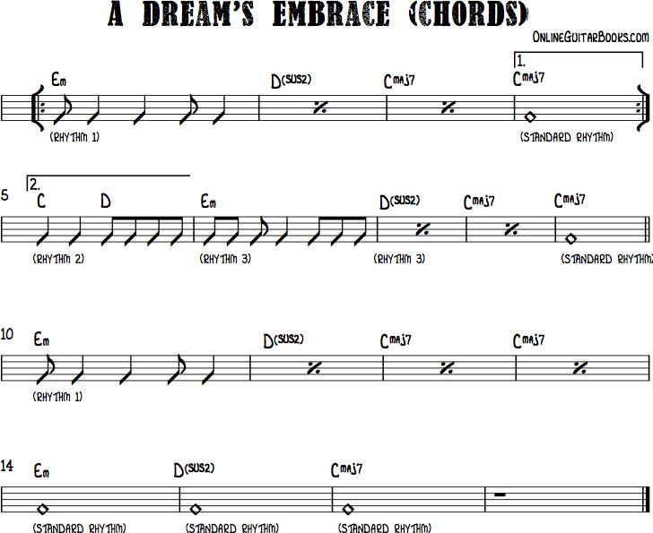 A Dreams Embrace Chords