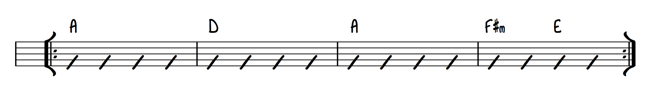 Chord Exercise 3