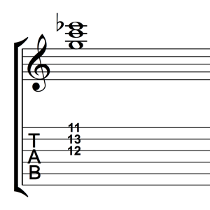 C Major Triad 2nd Inversion Notes Frets
