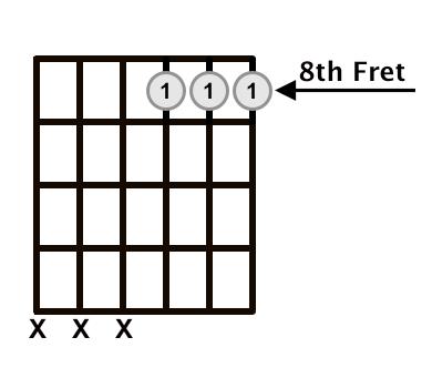 C Minor Triad 1st Inversion Notes