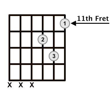 C Minor Triad 2nd Inversion Notes
