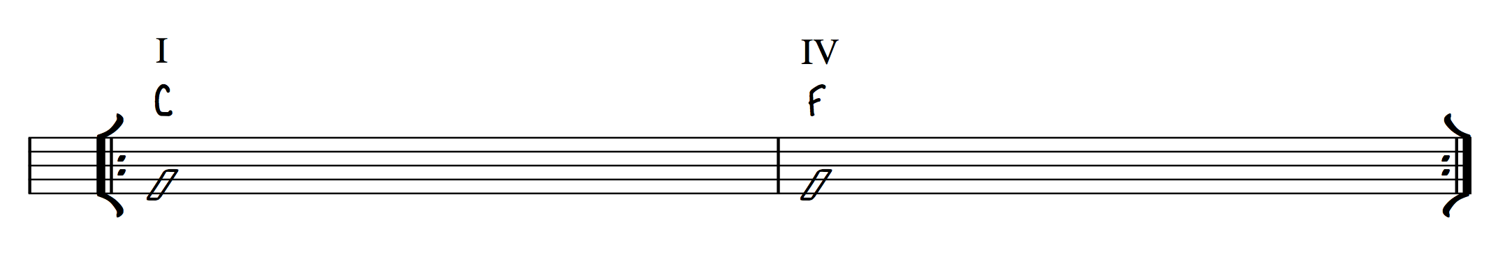 Chord Exercise 1 Chord Functions