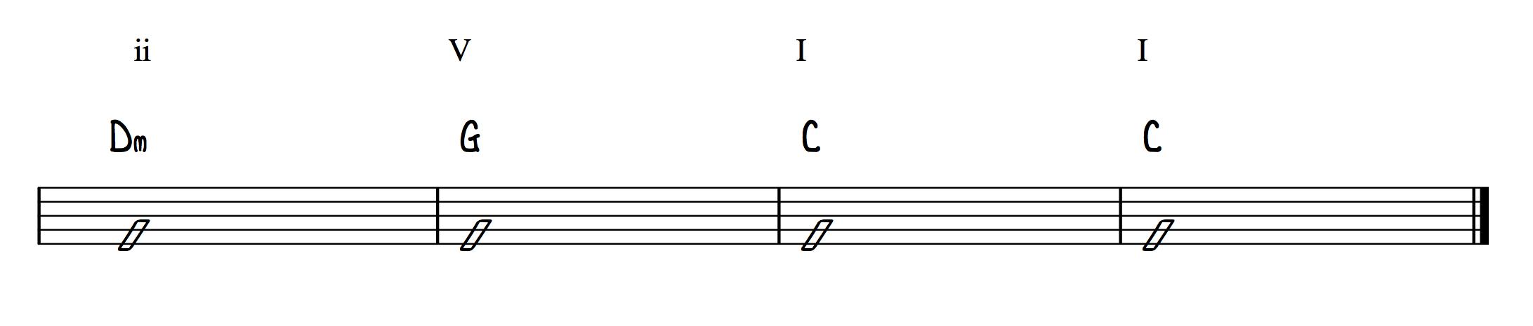 Chord Progression 2 5 1 C