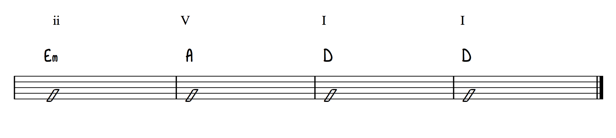 Chord Progression 2 5 1 D