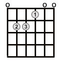 Open-Chord-E