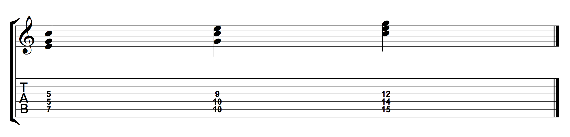 C Major Triad 3 Shapes 345