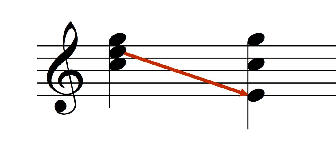 Drop 2 Triads on Guitar