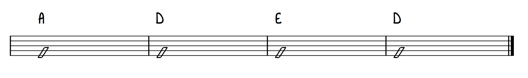 Chord Progression ADED