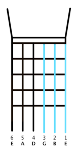 String-Grouping-(123)