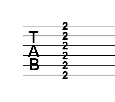 Barre Strings on 2nd Fret Tabs