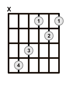 C Major Chord Up One Fret Barred