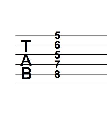 C Shape Barre Chord - 5th Fret