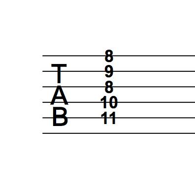 C Shape Barre Chord - 8th Fret