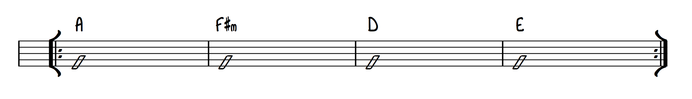 Chord Exercise - A F#m D E