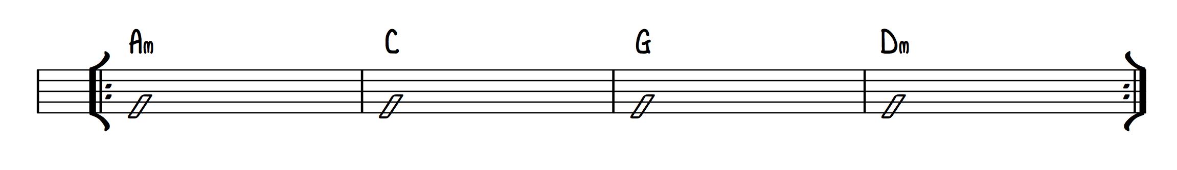 Chord Exercise 2 - Am, C, G, Dm
