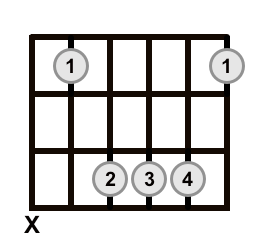Root 5 Barre Chord Major