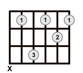 Root 5 Barre Chord Minor 7