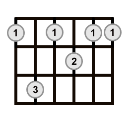 Root 6 Barre Chord Dominant 7