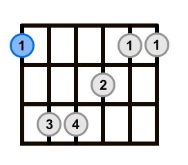 Root 6 Barre Chord Root Highlighted