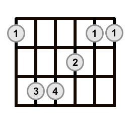 Root 6 Barre Chord Major