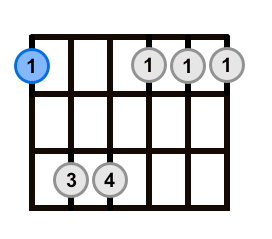 Root 6 Barre Chord Minor Root Highlighted