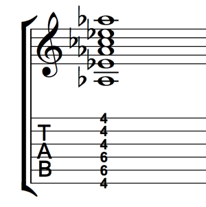 Ab Minor Root 6 Barre Chord