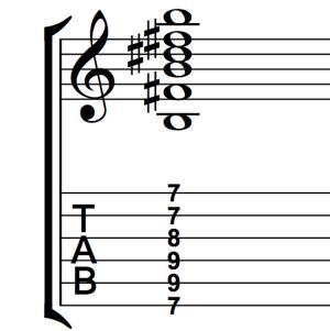 B Major Root 6 Barre Chord