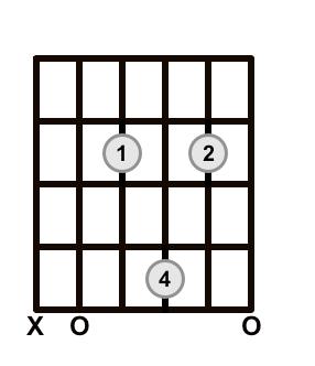 A Add 2 Chord