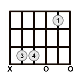 C Sus 4 Chord