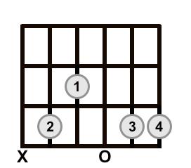 C Add 9 Chord Alt