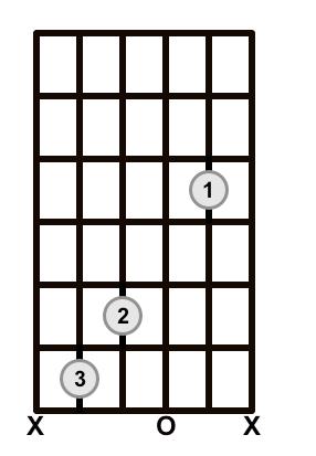D Major 11 Chord