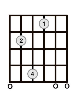 E Add 9 Chord