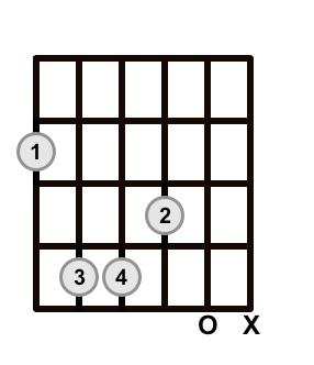 F#11 Chord