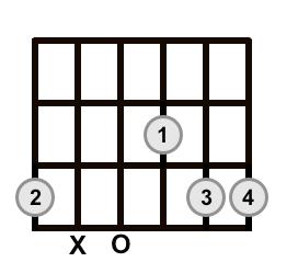 G Add 9 Chord