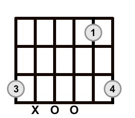 G Sus 4 Chord