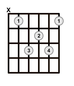 Major 7 Chord Root 5