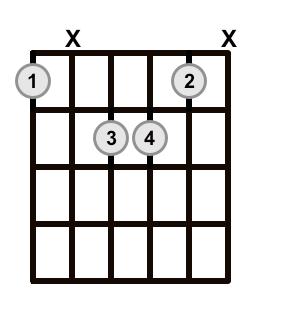 Major 7 Chord Root 6