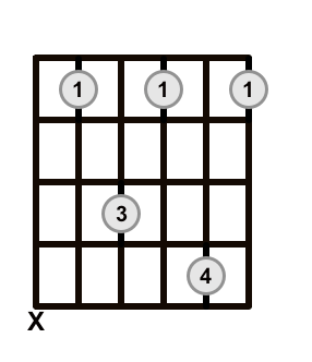 Root 5 Dominant 7 Sus 4 Barre Chord