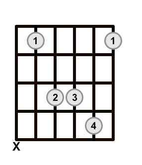 Root 5 Sus 4 Barre Chord