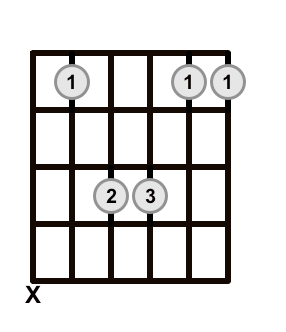 Root 5 Sus 9 Barre Chord